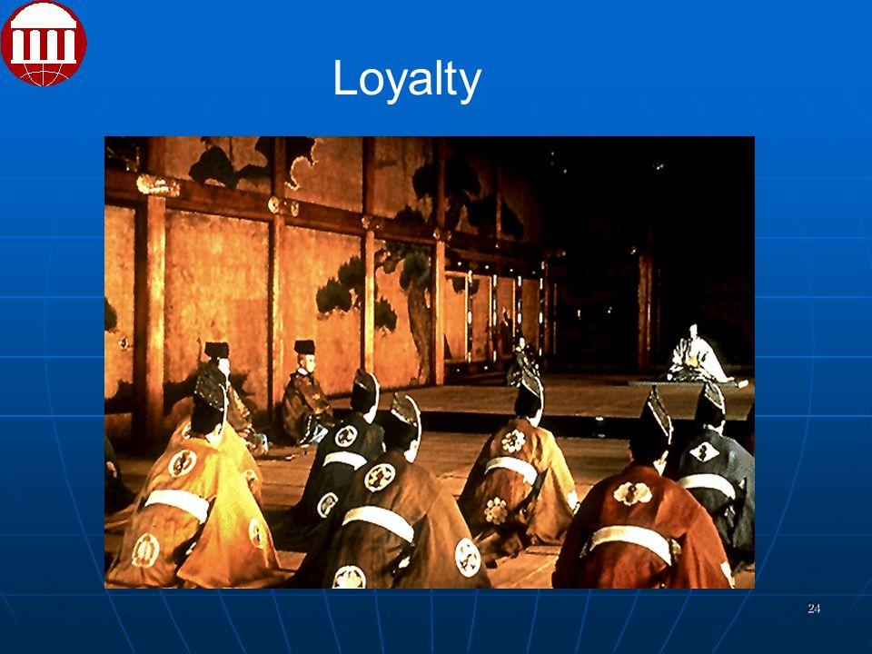 24 Loyalty