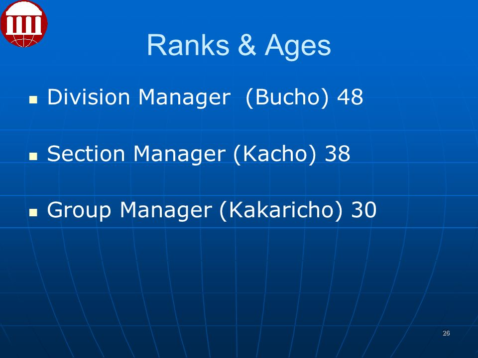 Ranks & Ages Division Manager (Bucho) 48 Section Manager (Kacho) 38 Group Manager (Kakaricho) 30 26