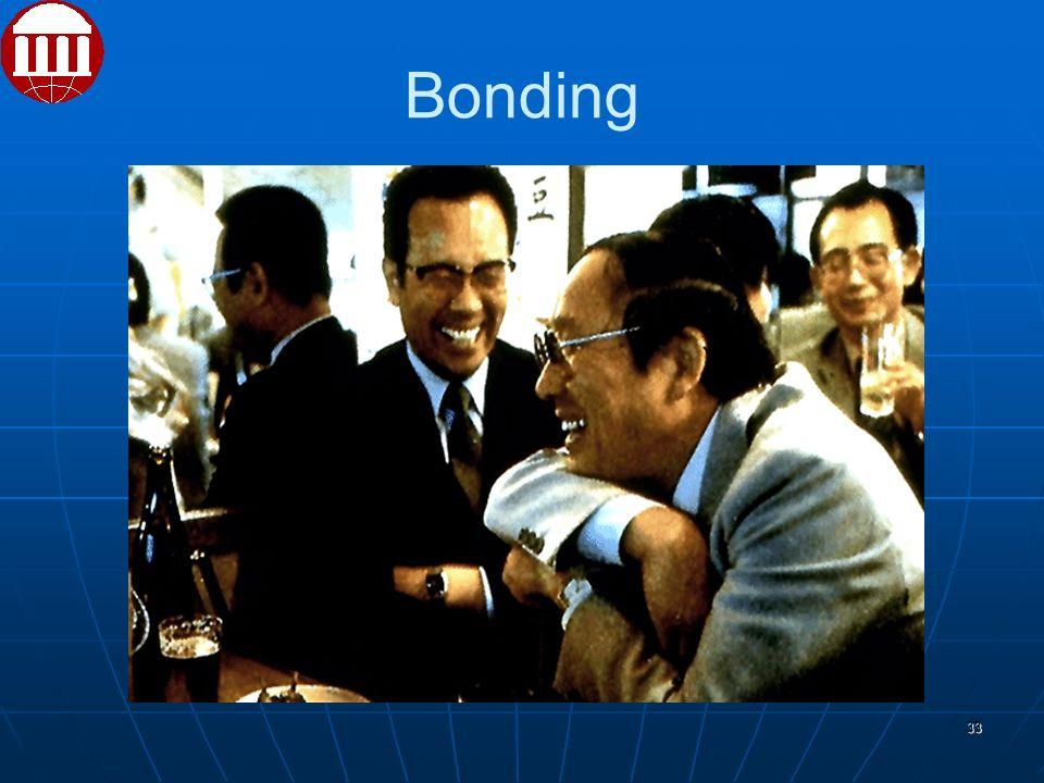 Bonding 33