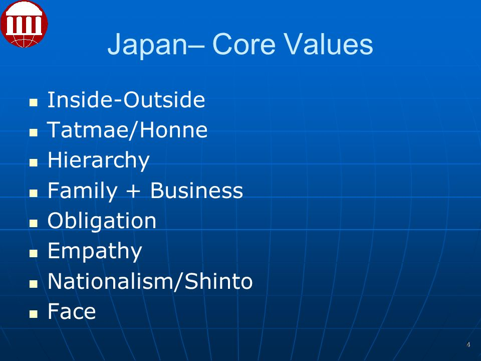 Inside-Outside Tatmae/Honne Hierarchy Family + Business Obligation Empathy Nationalism/Shinto Face Japan– Core Values 4