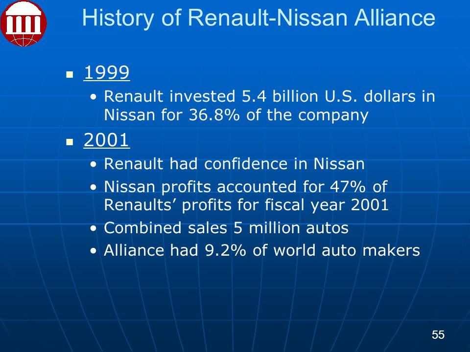 History of Renault-Nissan Alliance 1999 Renault invested 5.4 billion U.S.