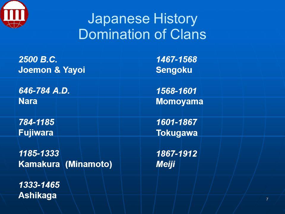 Japanese History Domination of Clans 7 1467-1568 Sengoku 1568-1601 Momoyama 1601-1867 Tokugawa 1867-1912 Meiji 2500 B.C.