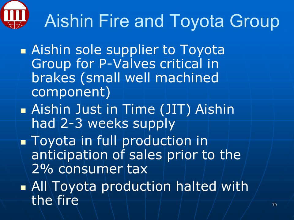 Aishin Fire and Toyota Group Aishin sole supplier to Toyota Group for P-Valves critical in brakes (small well machined component) ‏ Aishin Just in Time (JIT) Aishin had 2-3 weeks supply Toyota in full production in anticipation of sales prior to the 2% consumer tax All Toyota production halted with the fire 70