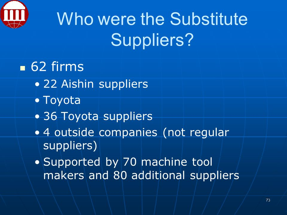 Who were the Substitute Suppliers.