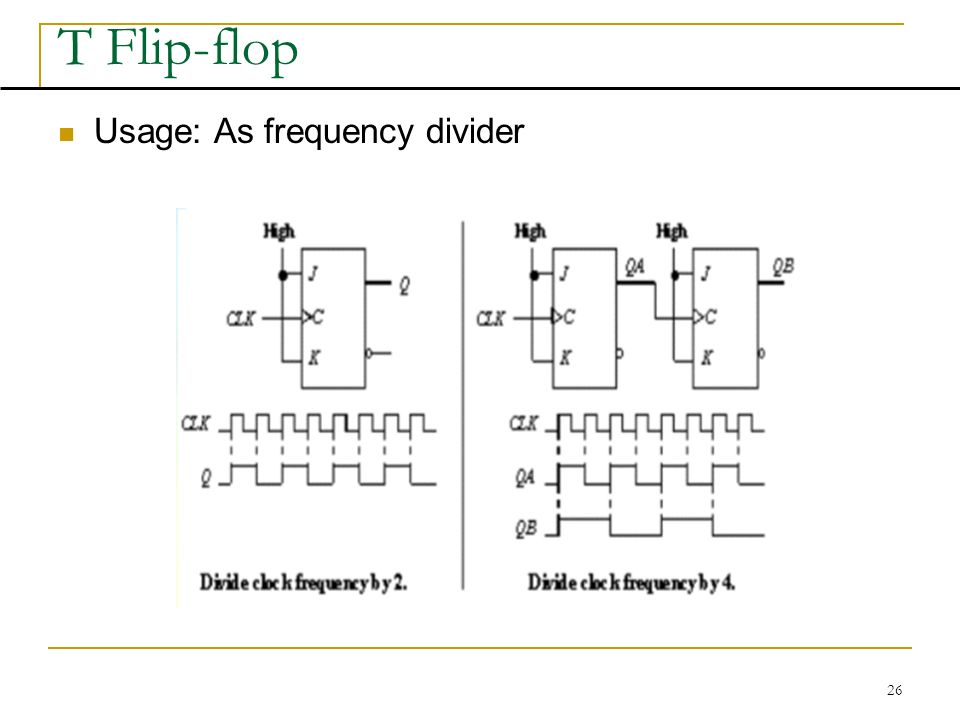 26 T Flip-flop Usage: As frequency divider