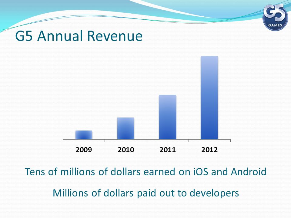 G5 Annual Revenue Tens of millions of dollars earned on iOS and Android Millions of dollars paid out to developers