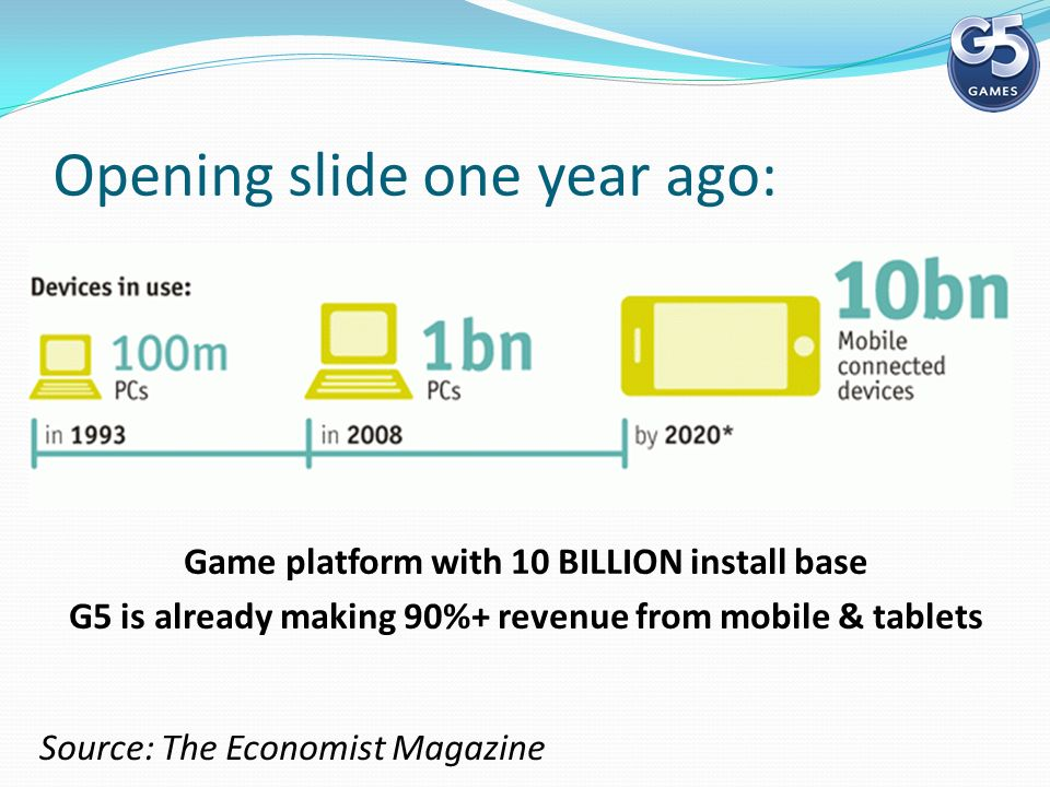 Opening slide one year ago: Game platform with 10 BILLION install base G5 is already making 90%+ revenue from mobile & tablets Source: The Economist Magazine