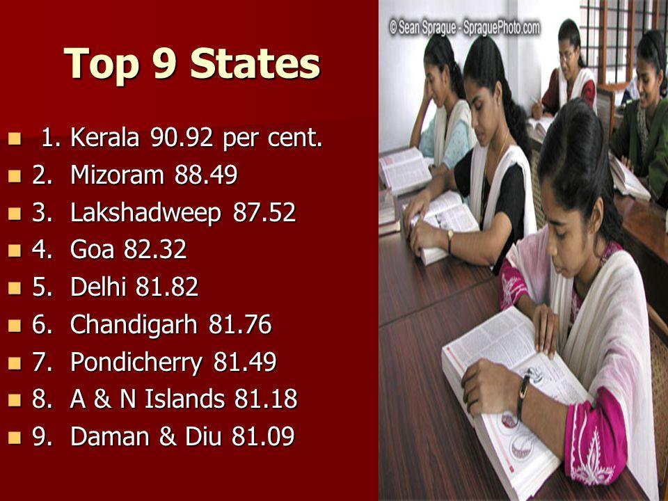 Top 9 States 1. Kerala 90.92 per cent. 1. Kerala 90.92 per cent.