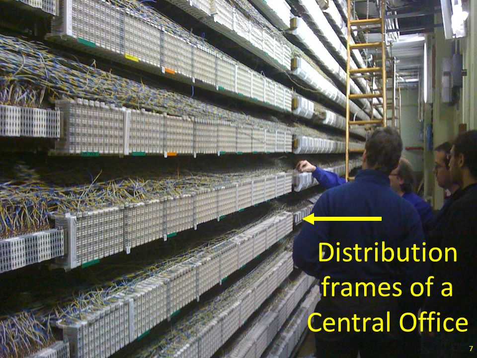 Distribution frames of a Central Office 7