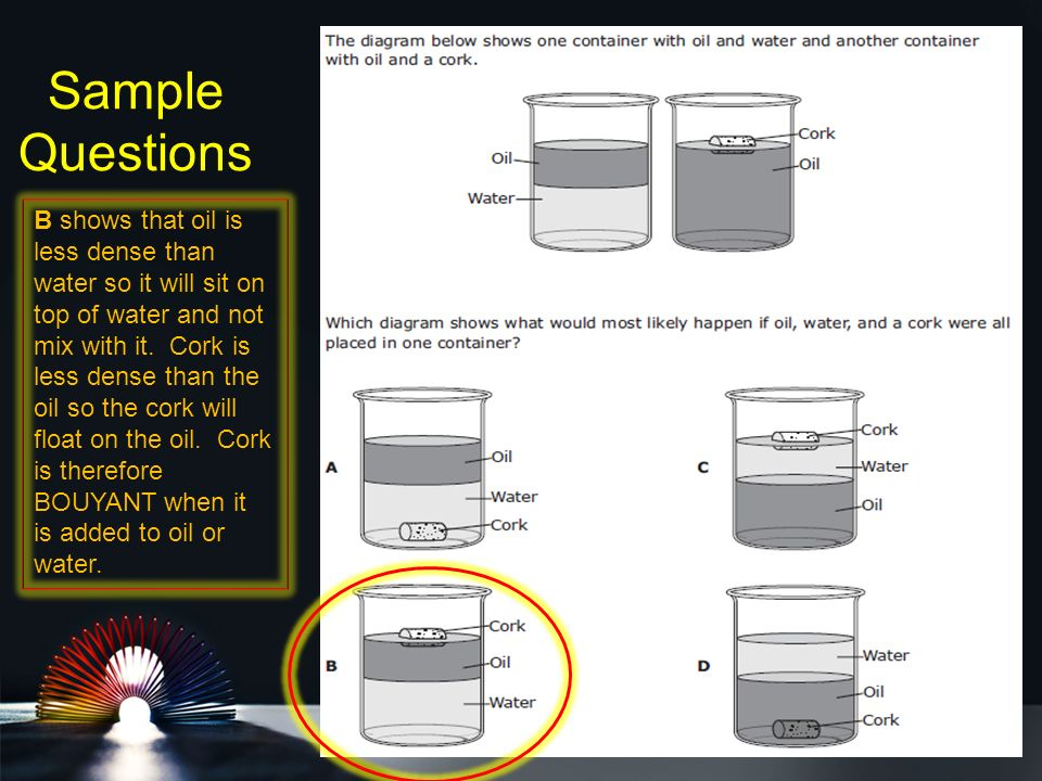 Sample Questions B shows that oil is less dense than water so it will sit on top of water and not mix with it.