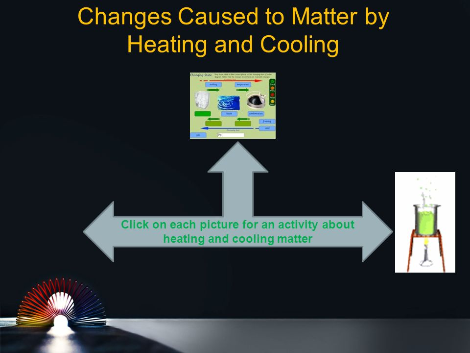 Changes Caused to Matter by Heating and Cooling Click on each picture for an activity about heating and cooling matter