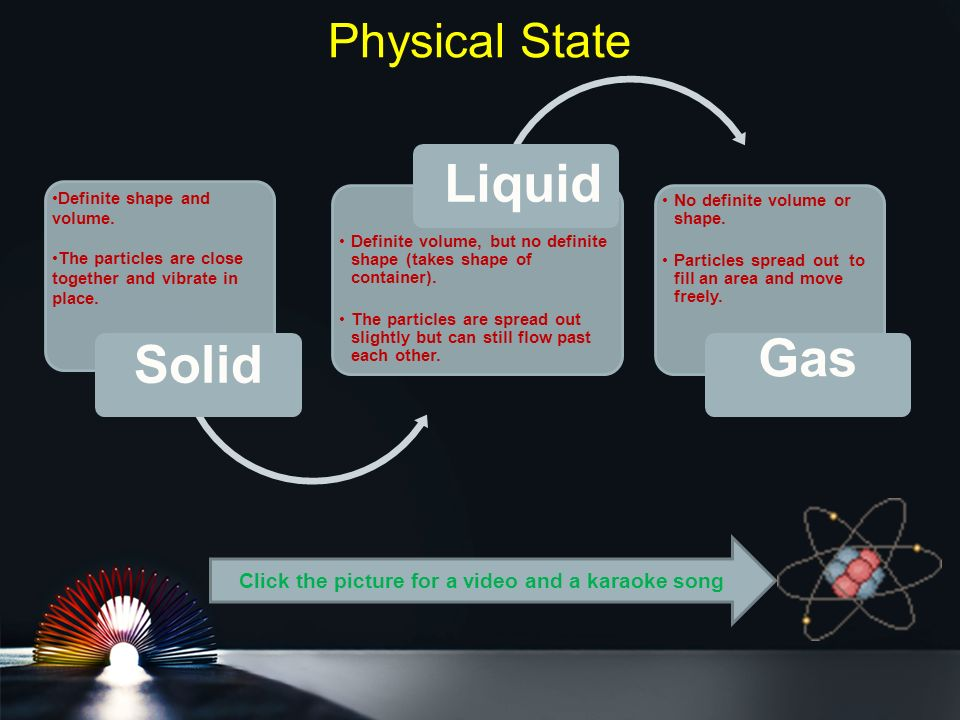 Physical State Definite shape and volume. The particles are close together and vibrate in place.