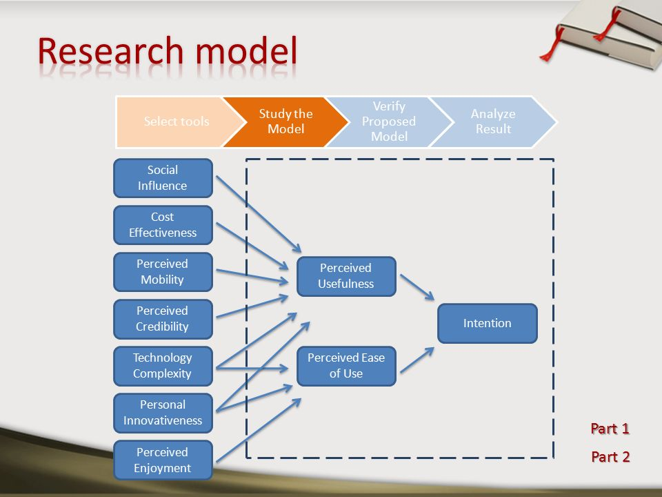 pilot study research dissertation The following is the process of pilot study: a pilot study report education our dissertation writing service can help with everything from full dissertations.
