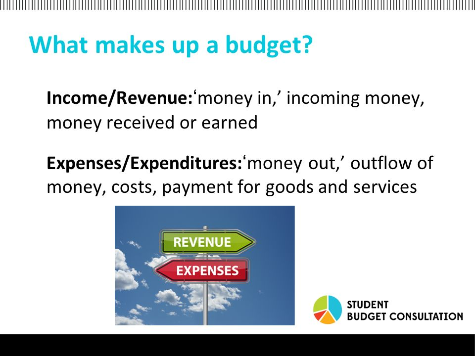 What makes up a budget.