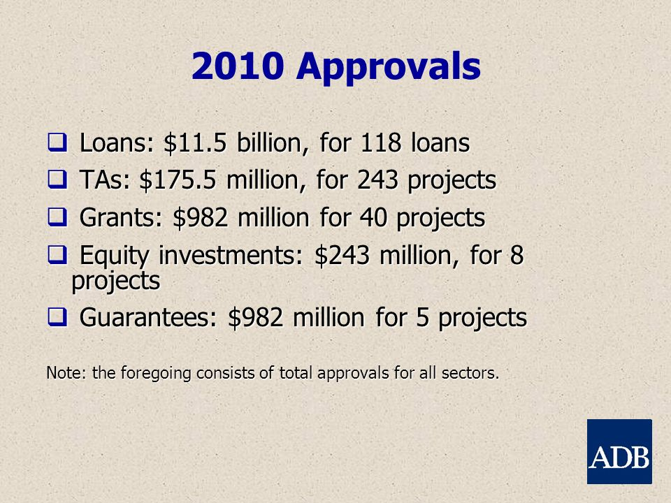2010 Approvals  Loans: $11.5 billion, for 118 loans  TAs: $175.5 million, for 243 projects  Grants: $982 million for 40 projects  Equity investments: $243 million, for 8 projects  Guarantees: $982 million for 5 projects Note: the foregoing consists of total approvals for all sectors.