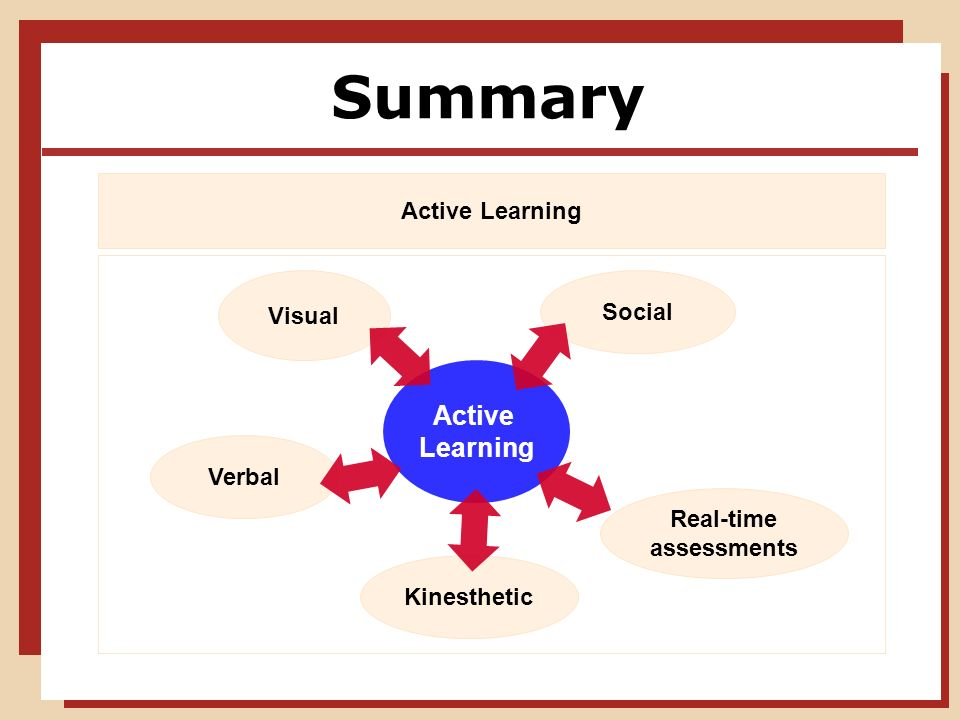 Image result for Active  learning