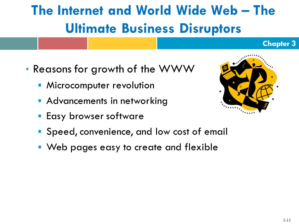 Chapter 3 3-13 The Internet and World Wide Web – The Ultimate Business Disruptors Reasons for growth of the WWW  Microcomputer revolution  Advanceme