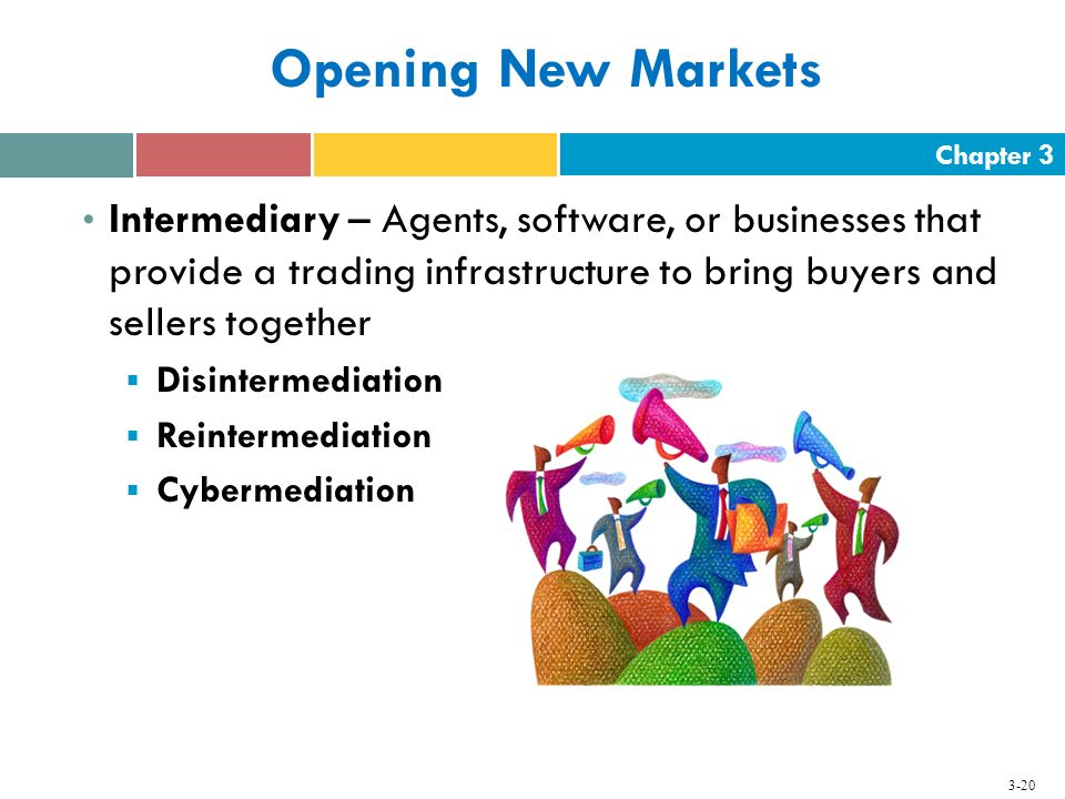 Chapter 3 3-20 Opening New Markets Intermediary – Agents, software, or businesses that provide a trading infrastructure to bring buyers and sellers to