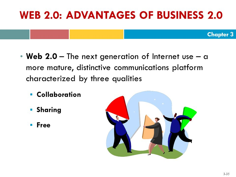 Chapter 3 3-35 WEB 2.0: ADVANTAGES OF BUSINESS 2.0 Web 2.0 – The next generation of Internet use – a more mature, distinctive communications platform