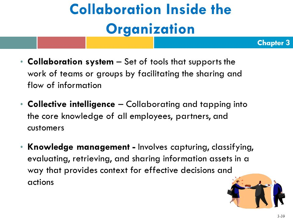 Chapter 3 3-39 Collaboration Inside the Organization Collaboration system – Set of tools that supports the work of teams or groups by facilitating the