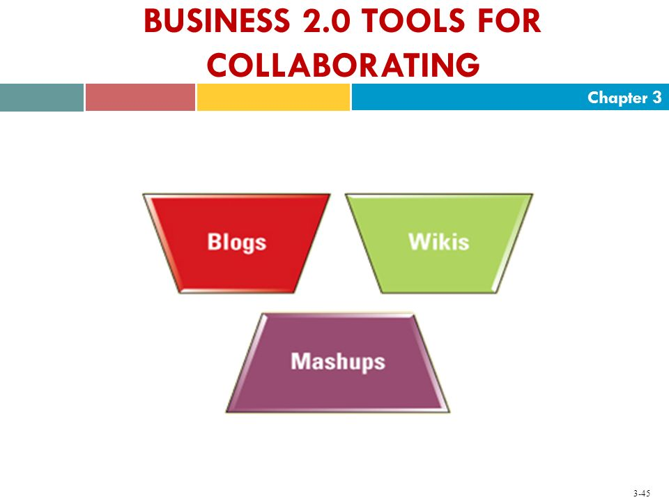 Chapter 3 3-45 BUSINESS 2.0 TOOLS FOR COLLABORATING