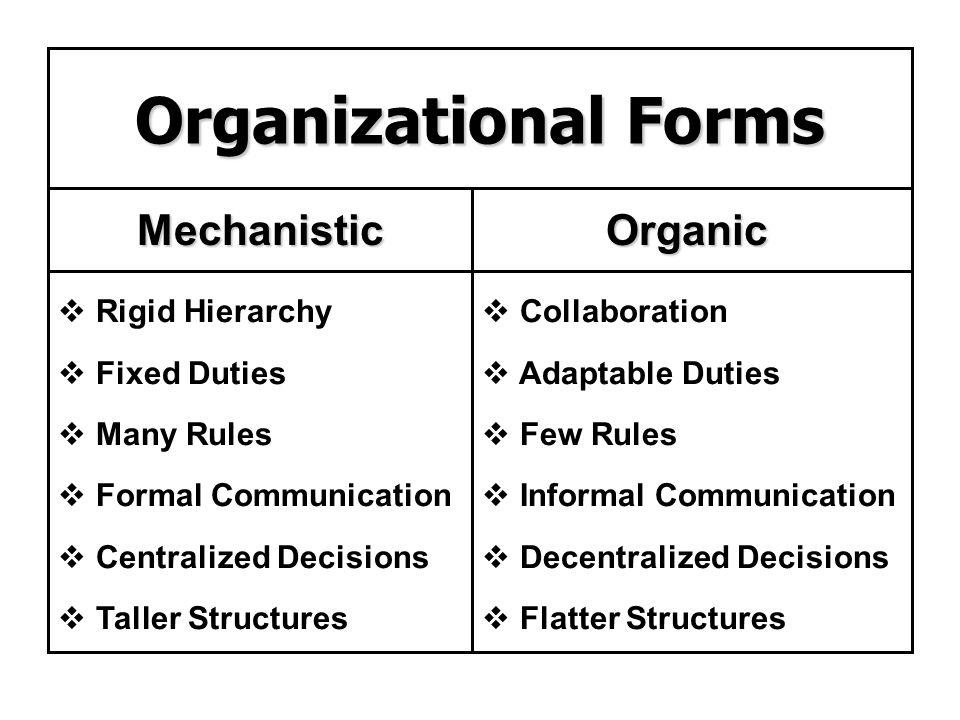 Organic v Collaboration v Adaptable Duties v Few Rules v Informal Communication v Decentralized Decisions v Flatter Structures Mechanistic v Rigid Hie