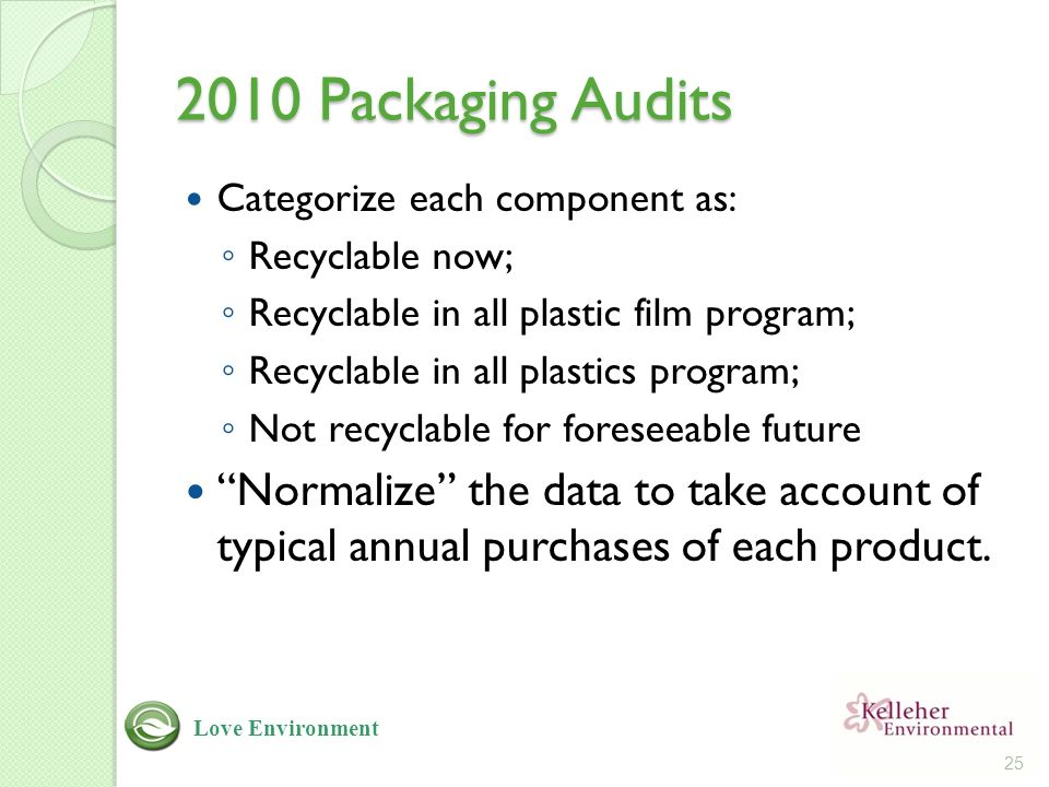 2010 Packaging Audits Categorize each component as: ◦ Recyclable now; ◦ Recyclable in all plastic film program; ◦ Recyclable in all plastics program; ◦ Not recyclable for foreseeable future Normalize the data to take account of typical annual purchases of each product.