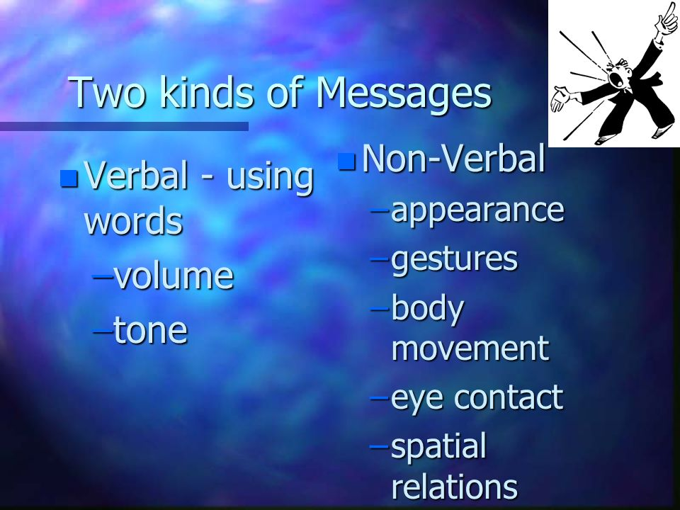 Elements of the Model n Sender - Speaker n Receiver - Listener n Messages n Feedback n Encoding n Decoding n Interference