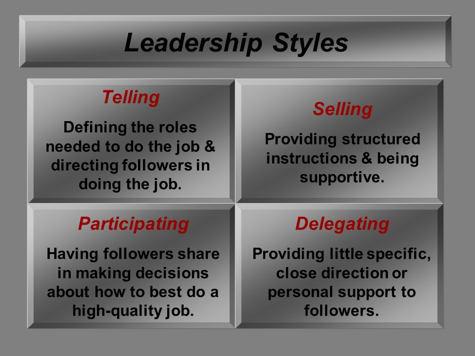 Leadership Styles Telling Defining the roles needed to do the job & directing followers in doing the job.