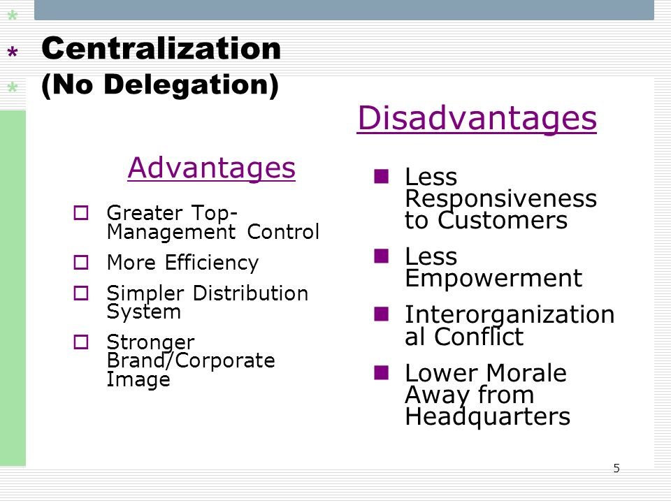 ****** 6 Decentralization (Delegate Authority) Advantages Better Adaptation to Customer Wants More Empowerment of Workers Faster Decision Making Higher Morale Disadvantages  Less Efficiency  Complex Distribution System  Less Top- Management Control  Weakened Corporate Image