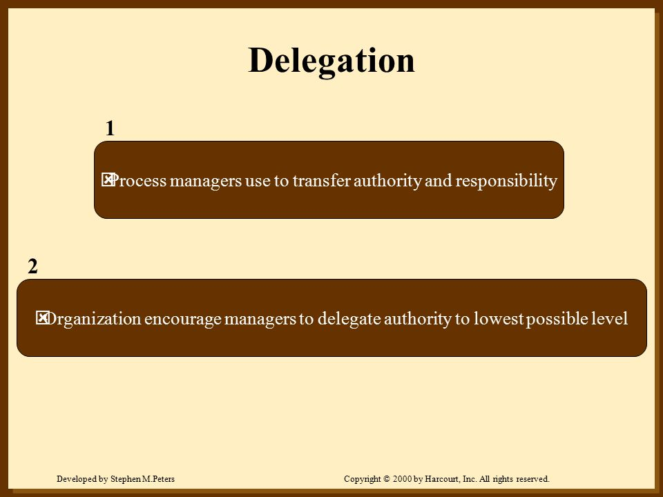 Developed by Stephen M.PetersCopyright © 2000 by Harcourt, Inc. All rights reserved. Delegation  Process managers use to transfer authority and respo