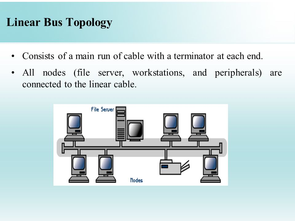 Linear Bus Topology Consists of a main run of cable with a terminator at each end.