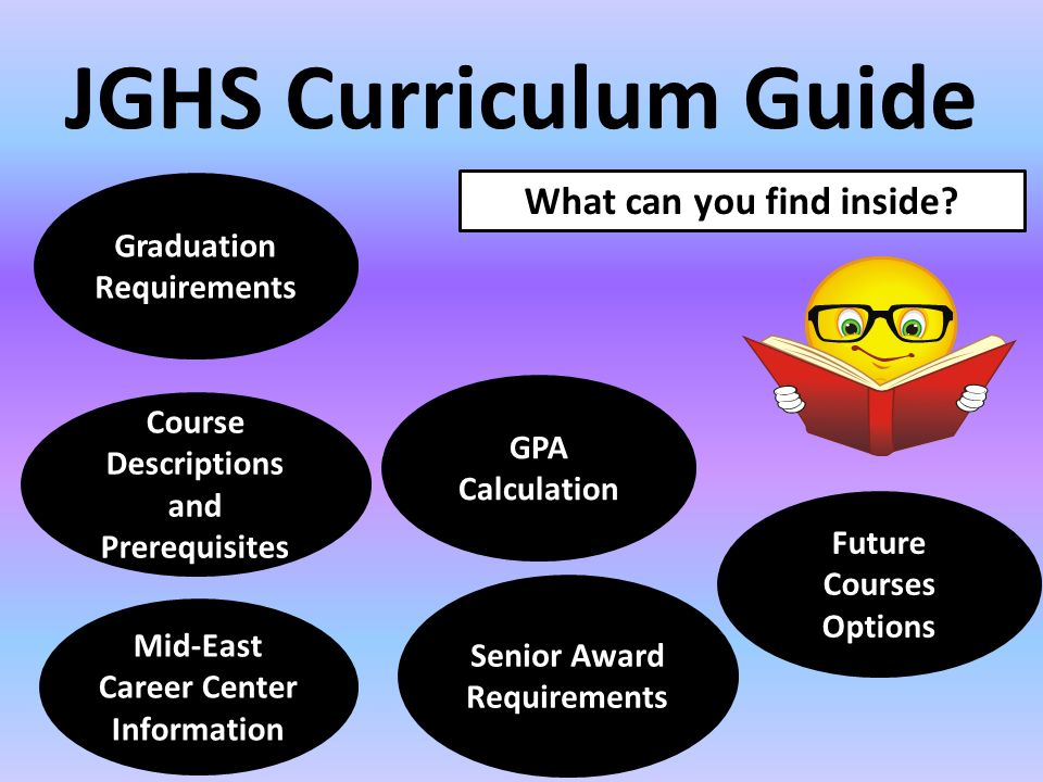 JGHS Curriculum Guide What can you find inside.