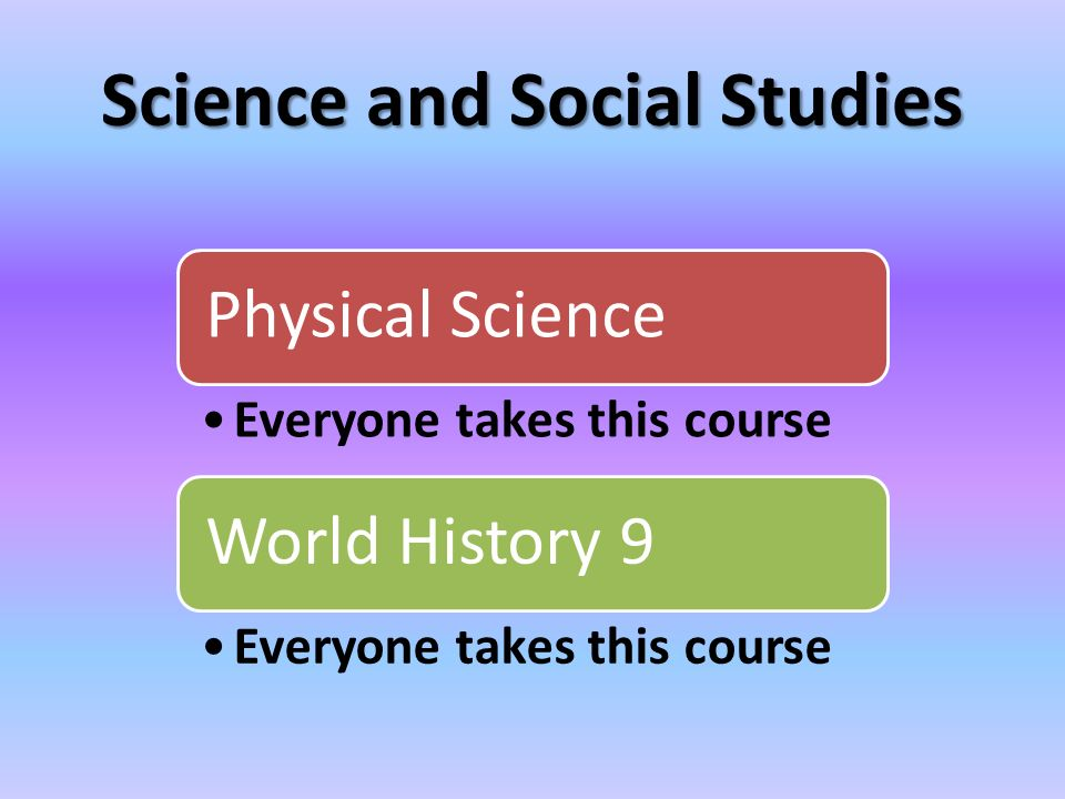 Science and Social Studies Physical Science Everyone takes this course World History 9 Everyone takes this course