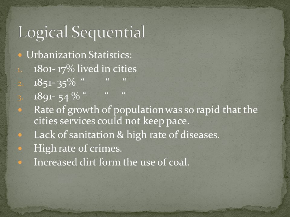 Urbanization Statistics: % lived in cities 2.