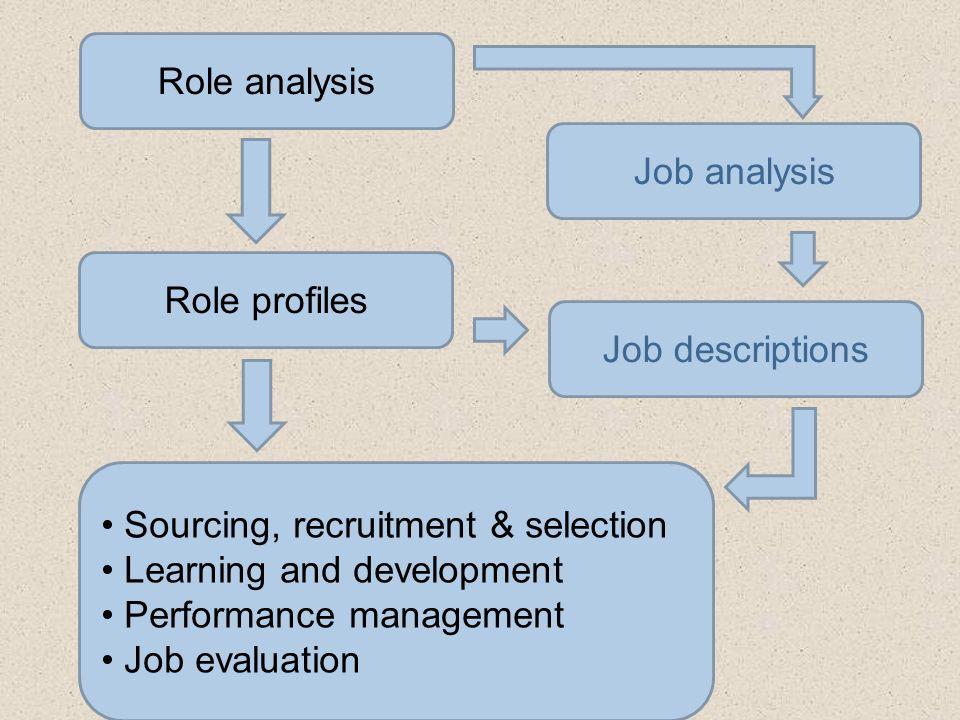 Dissertation Human Management Phd Resource