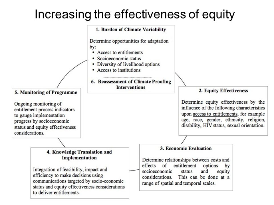 Increasing the effectiveness of equity considerations