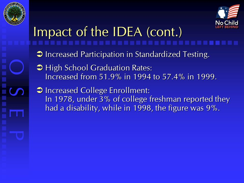 O S E P Impact of the IDEA (cont.)  Increased Participation in Standardized Testing.