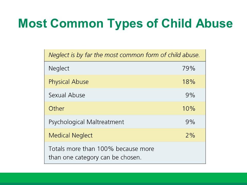 Chapter 11 Family Stress and Crisis: Violence among Intimates ...