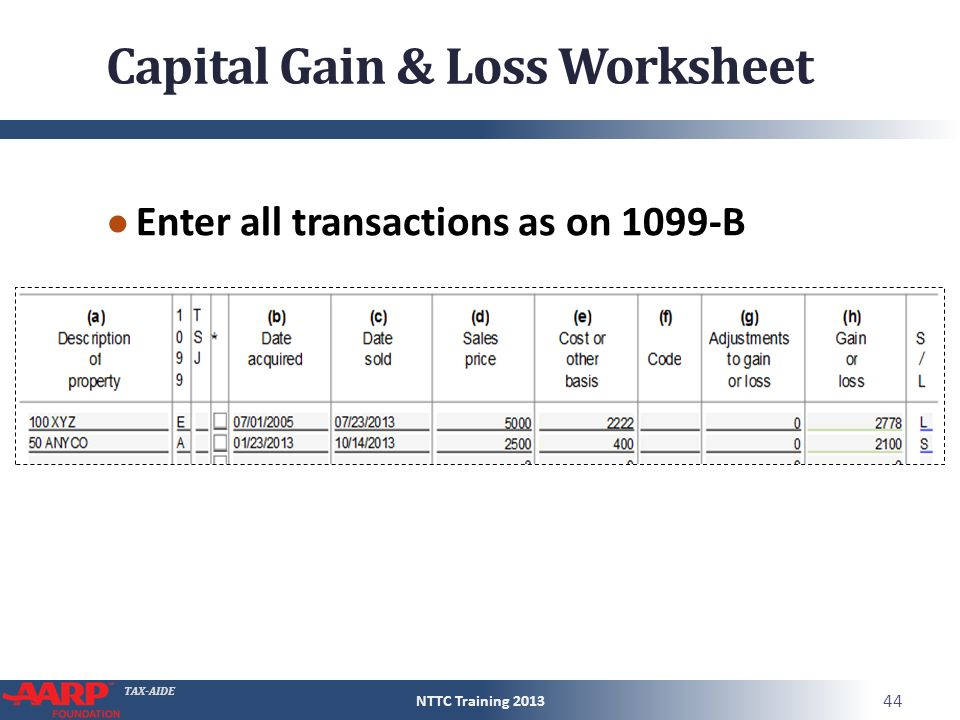 TAXAIDE Capital Gain or Loss Form 1040Line 13 Pub 4012D13 Pub – 2013 Qualified Dividends and Capital Gain Tax Worksheet