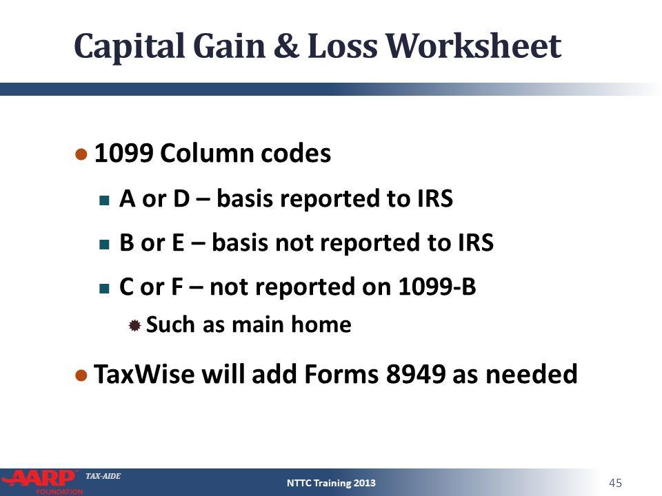TAXAIDE Capital Gain or Loss Form 1040Line 13 Pub 4012D13 Pub – Irs Capital Gains Worksheet
