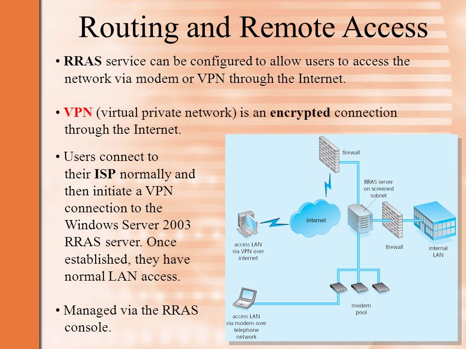 Routing and Remote Access RRAS service can be configured to allow users to access the network via modem or VPN through the Internet.