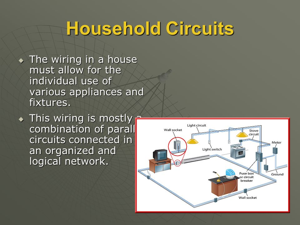 Household Circuits  The wiring in a house must allow for the individual use of various appliances and fixtures.