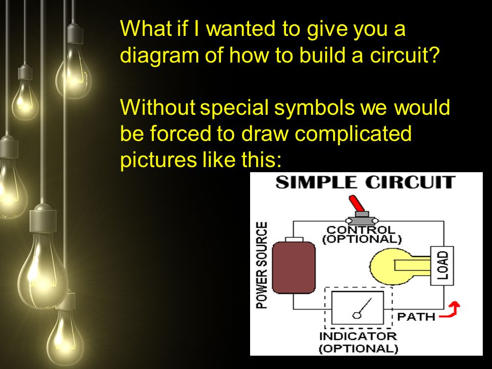 What if I wanted to give you a diagram of how to build a circuit.