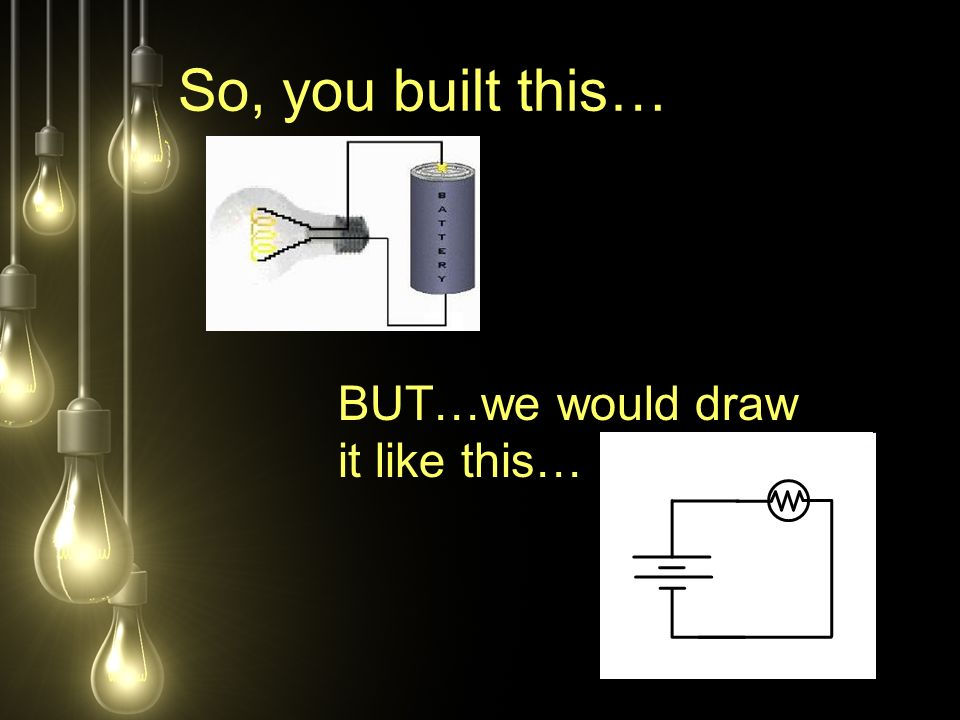 So, you built this… BUT…we would draw it like this…