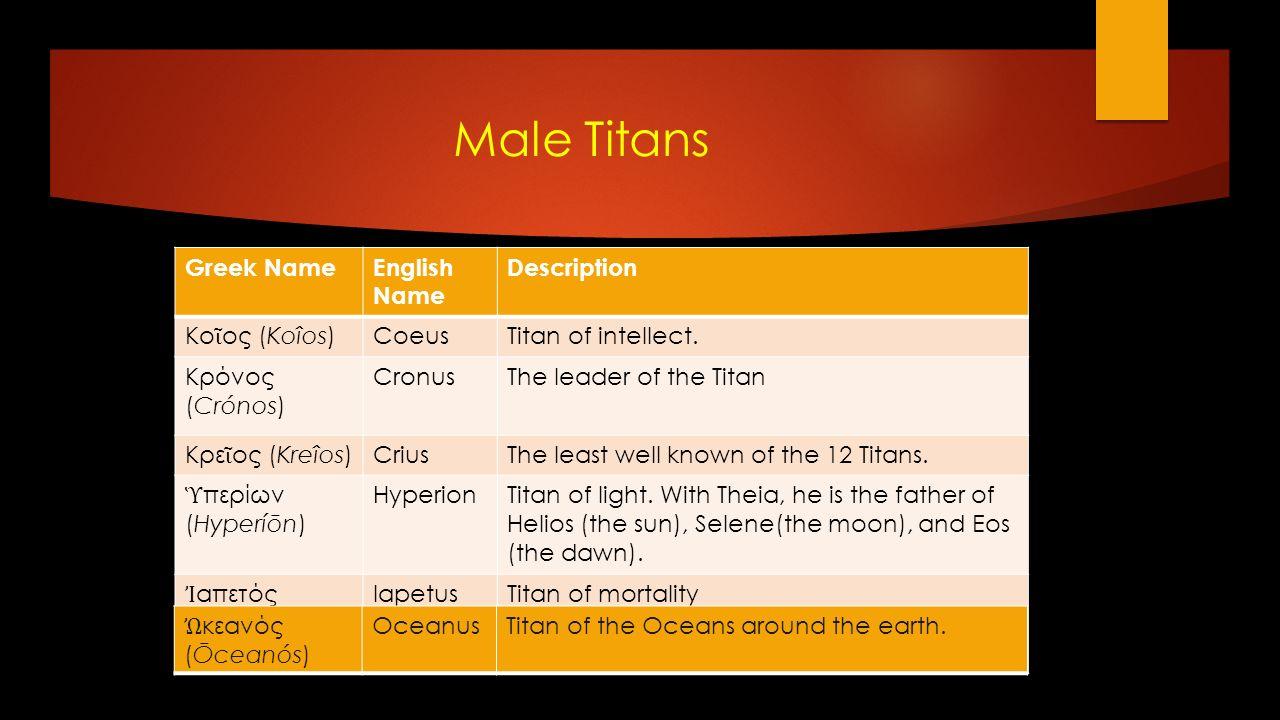 The sun titan helios by guy morgan the titans in greek mythology male titans greek nameenglish name description koos coeustitan of intellect buycottarizona Images
