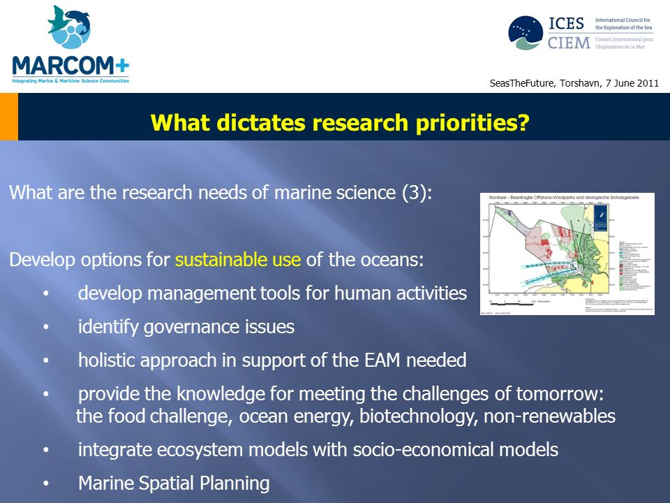 What dictates research priorities.