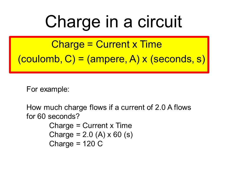 Charge in a circuit Charge = Current x Time (coulomb, C) = (ampere, A) x (seconds, s) For example: How much charge flows if a current of 2.0 A flows for 60 seconds.