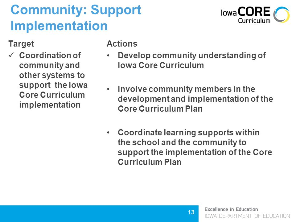 13 Community: Support Implementation Target Coordination of community and other systems to support the Iowa Core Curriculum implementation Actions Develop community understanding of Iowa Core Curriculum Involve community members in the development and implementation of the Core Curriculum Plan Coordinate learning supports within the school and the community to support the implementation of the Core Curriculum Plan
