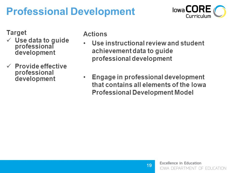 19 Professional Development Target Use data to guide professional development Provide effective professional development Actions Use instructional review and student achievement data to guide professional development Engage in professional development that contains all elements of the Iowa Professional Development Model